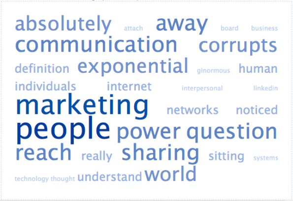 tag cloud social media definition linkedin