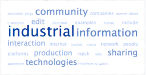 tag cloud social media definition wikipedia